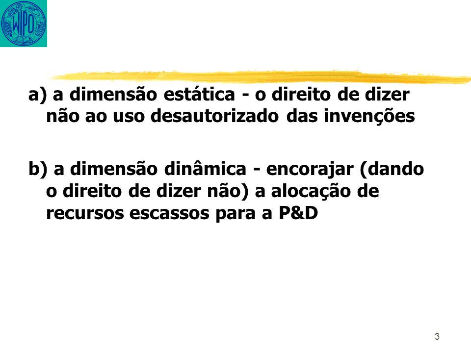 3 a) a dimensão estática - o direito de dizer não ao uso desautorizado das invenções b) a dimensão dinâmica - encorajar (dando o direito de dizer não) a alocação de recursos escassos para a P&D