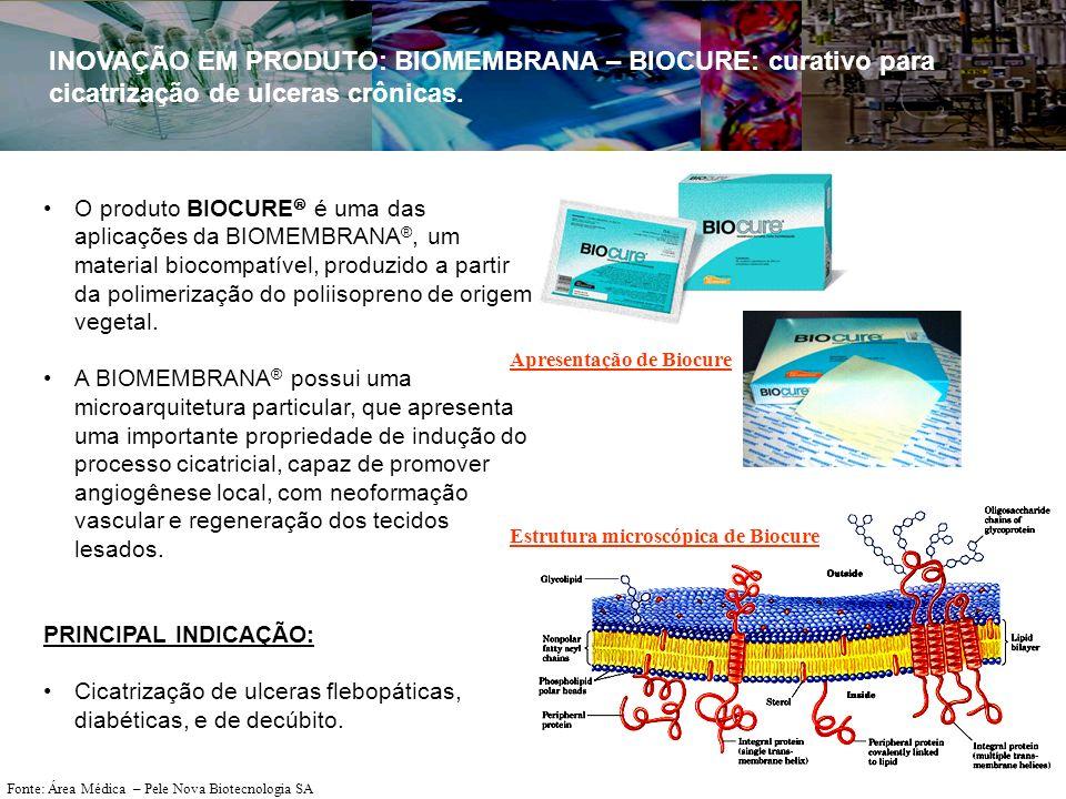 O produto BIOCURE é uma das aplicações da BIOMEMBRANA ®, um material biocompatível, produzido a partir da polimerização do poliisopreno de origem vegetal.