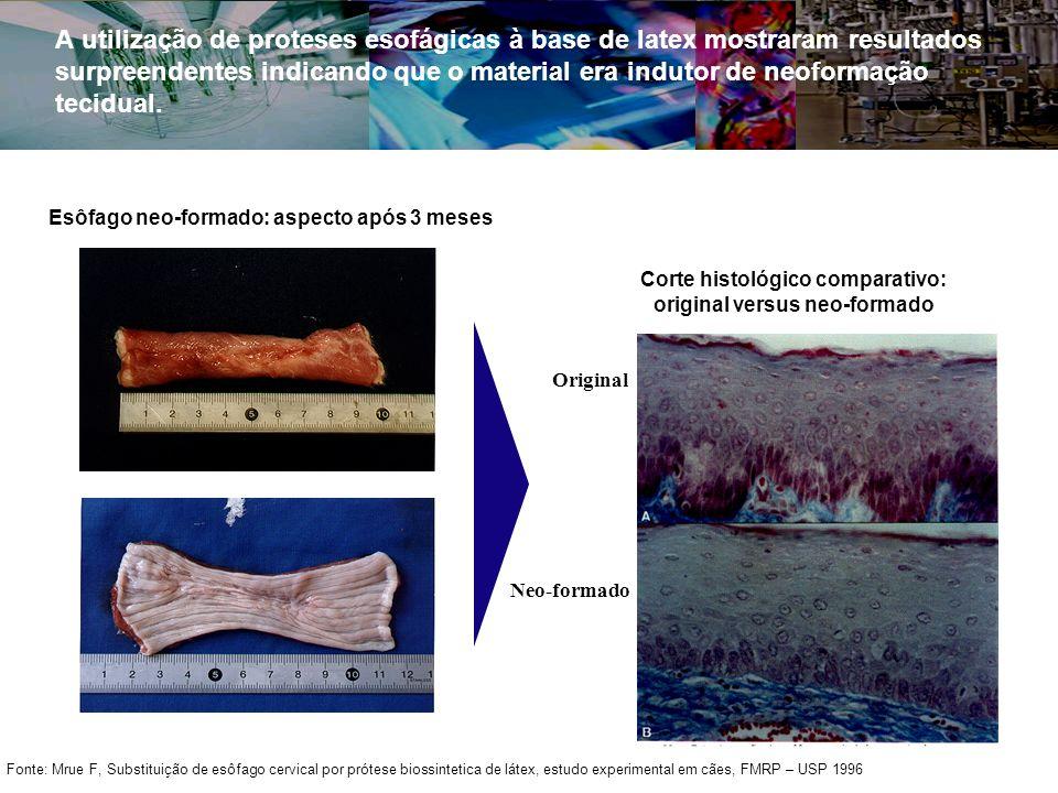 A utilização de proteses esofágicas à base de latex mostraram resultados surpreendentes indicando que o material era indutor de neoformação tecidual.
