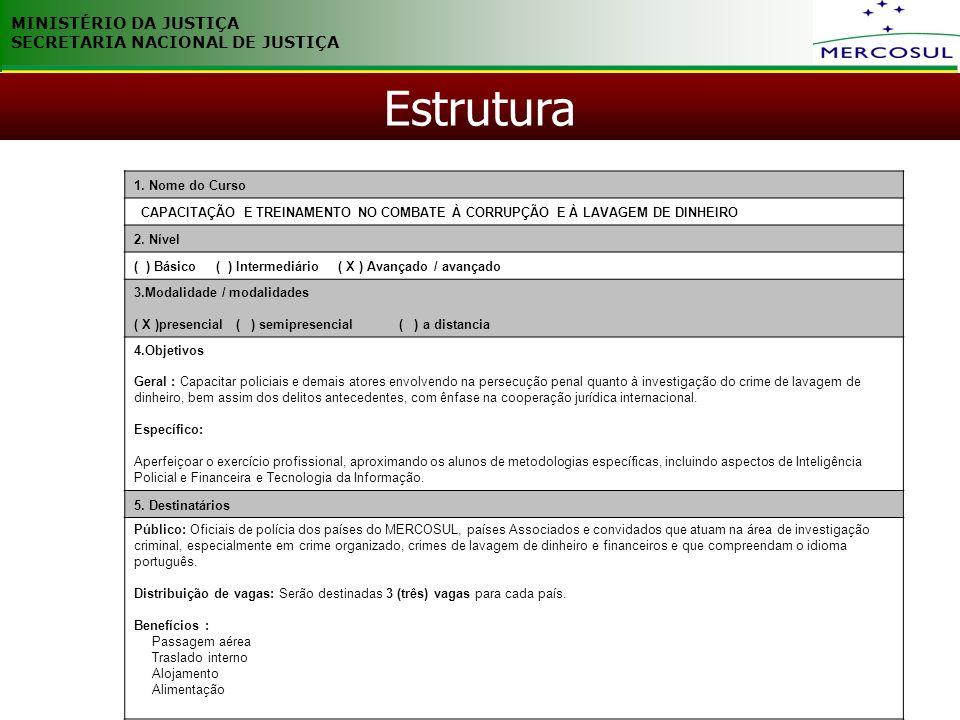 MINISTÉRIO DA JUSTIÇA SECRETARIA NACIONAL DE JUSTIÇA Estrutura 1. Nome do Curso CAPACITAÇÃO E TREINAMENTO NO COMBATE À CORRUPÇÃO E À LAVAGEM DE DINHEI