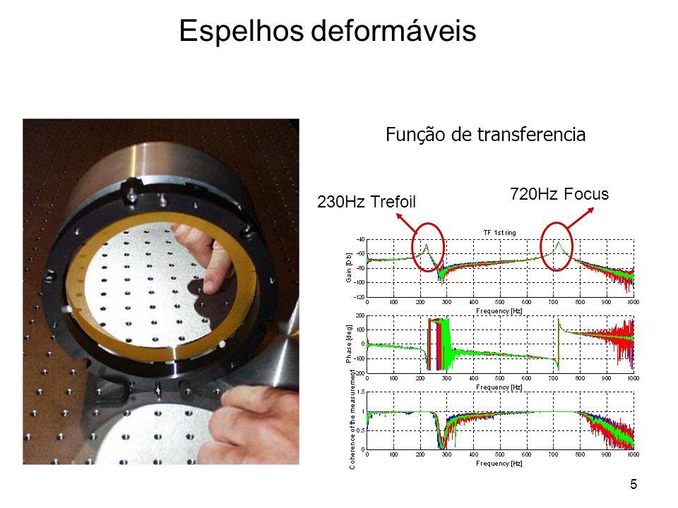 5 Espelhos deformáveis 230Hz Trefoil 720Hz Focus Função de transferencia