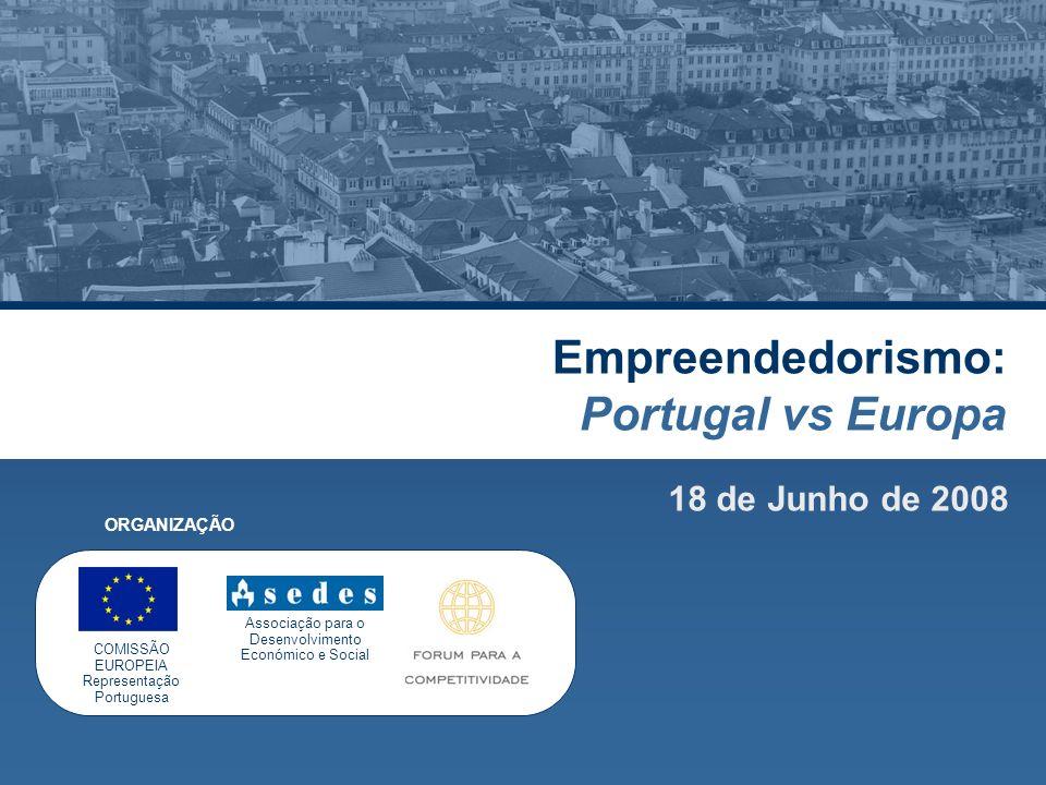 Empreendedorismo: Portugal vs Europa 18 de Junho de 2008 Associação para o Desenvolvimento Económico e Social ORGANIZAÇÃO COMISSÃO EUROPEIA Representa