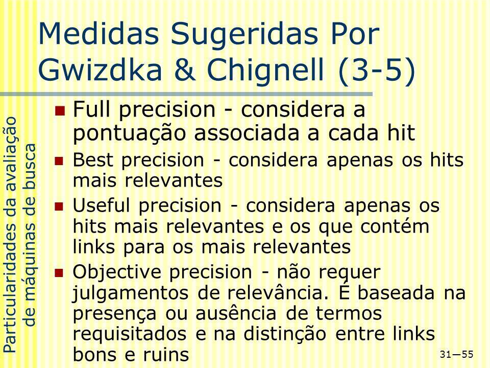 3155 Medidas Sugeridas Por Gwizdka & Chignell (3-5) Full precision - considera a pontuação associada a cada hit Best precision - considera apenas os h