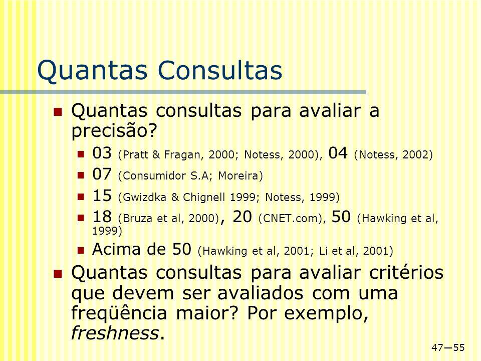 4755 Quantas Consultas Quantas consultas para avaliar a precisão? 03 (Pratt & Fragan, 2000; Notess, 2000), 04 (Notess, 2002) 07 (Consumidor S.A; Morei
