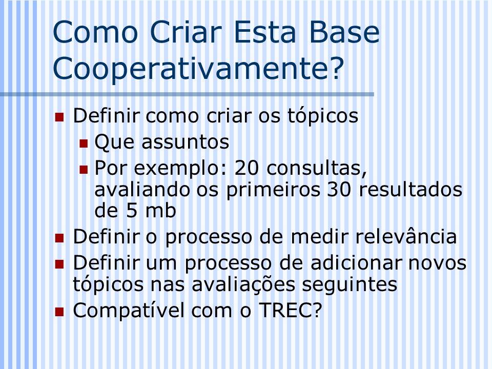 Como Criar Esta Base Cooperativamente? Definir como criar os tópicos Que assuntos Por exemplo: 20 consultas, avaliando os primeiros 30 resultados de 5