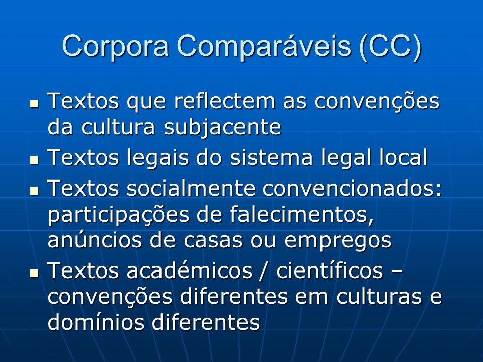Corpora Comparáveis (CC) Textos que reflectem as convenções da cultura subjacente Textos que reflectem as convenções da cultura subjacente Textos lega