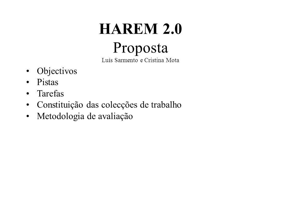 HAREM 2.0 Proposta Luís Sarmento e Cristina Mota Objectivos Pistas Tarefas Constituição das colecções de trabalho Metodologia de avaliação