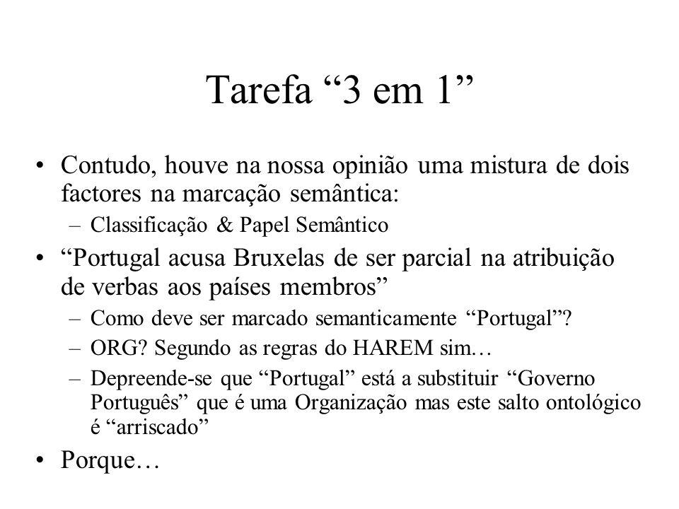 Tarefa 3 em 1 Contudo, houve na nossa opinião uma mistura de dois factores na marcação semântica: –Classificação & Papel Semântico Portugal acusa Brux