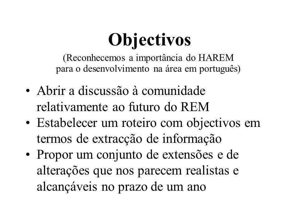 Objectivos Abrir a discussão à comunidade relativamente ao futuro do REM Estabelecer um roteiro com objectivos em termos de extracção de informação Pr
