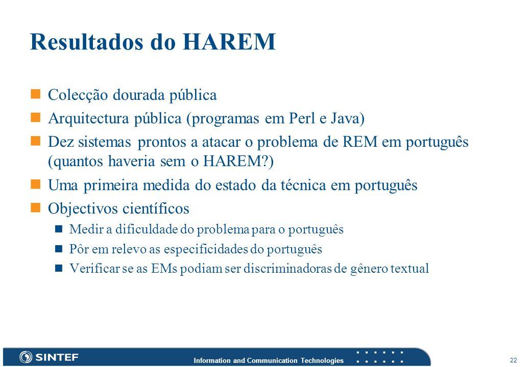 Information and Communication Technologies 22 Resultados do HAREM Colecção dourada pública Arquitectura pública (programas em Perl e Java) Dez sistema