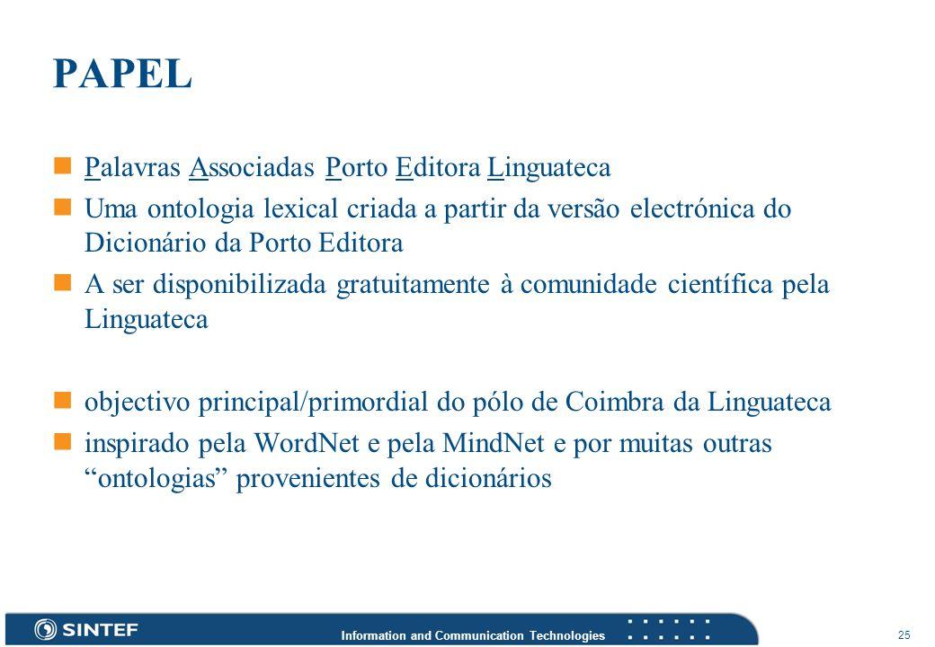 Information and Communication Technologies 25 PAPEL Palavras Associadas Porto Editora Linguateca Uma ontologia lexical criada a partir da versão elect
