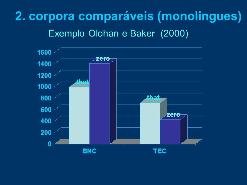 2. corpora comparáveis (monolingues) Exemplo Olohan e Baker (2000)