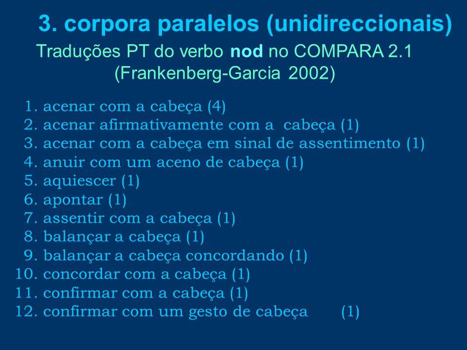 Traduções PT do verbo nod no COMPARA 2.1 (Frankenberg-Garcia 2002) 1. acenar com a cabeça (4) 2. acenar afirmativamente com a cabeça (1) 3. acenar com
