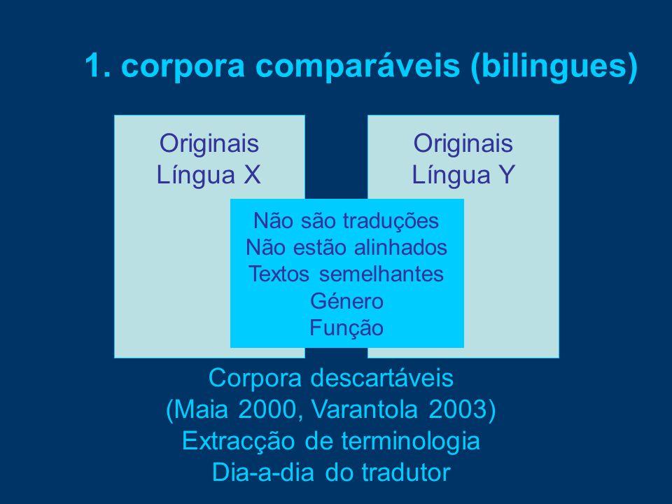 Originais Língua X Originais Língua Y Não são traduções Não estão alinhados Textos semelhantes Género Função 1. corpora comparáveis (bilingues) Corpor