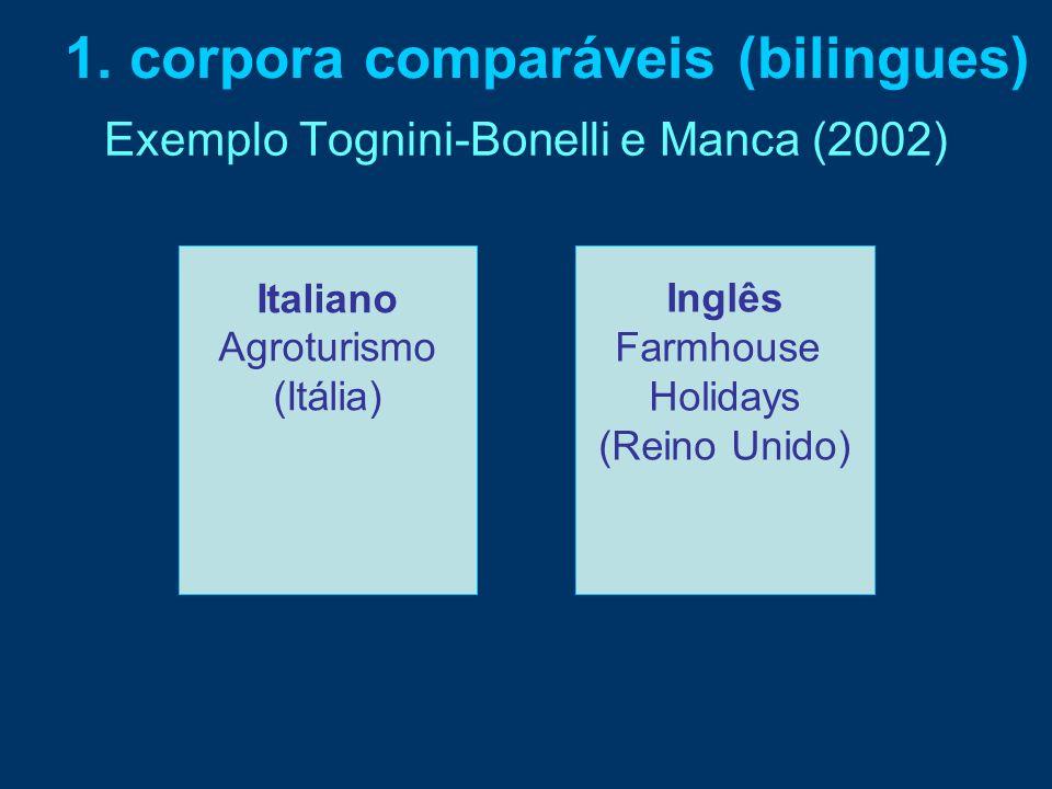Exemplo Tognini-Bonelli e Manca (2002) Italiano Agroturismo (Itália) Inglês Farmhouse Holidays (Reino Unido) 1. corpora comparáveis (bilingues)
