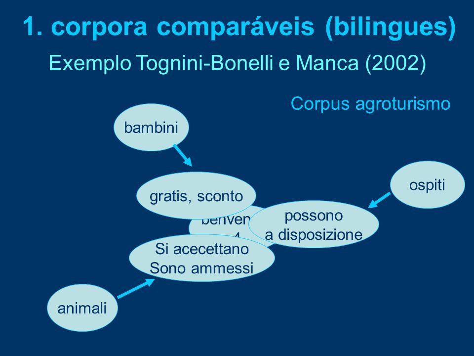 Exemplo Tognini-Bonelli e Manca (2002) 1. corpora comparáveis (bilingues) benvenuto 4 bambini animali ospiti Corpus agroturismo gratis, sconto Si acec