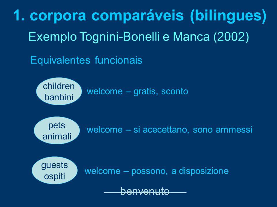 Exemplo Tognini-Bonelli e Manca (2002) 1. corpora comparáveis (bilingues) Equivalentes funcionais children banbini welcome – gratis, sconto pets anima