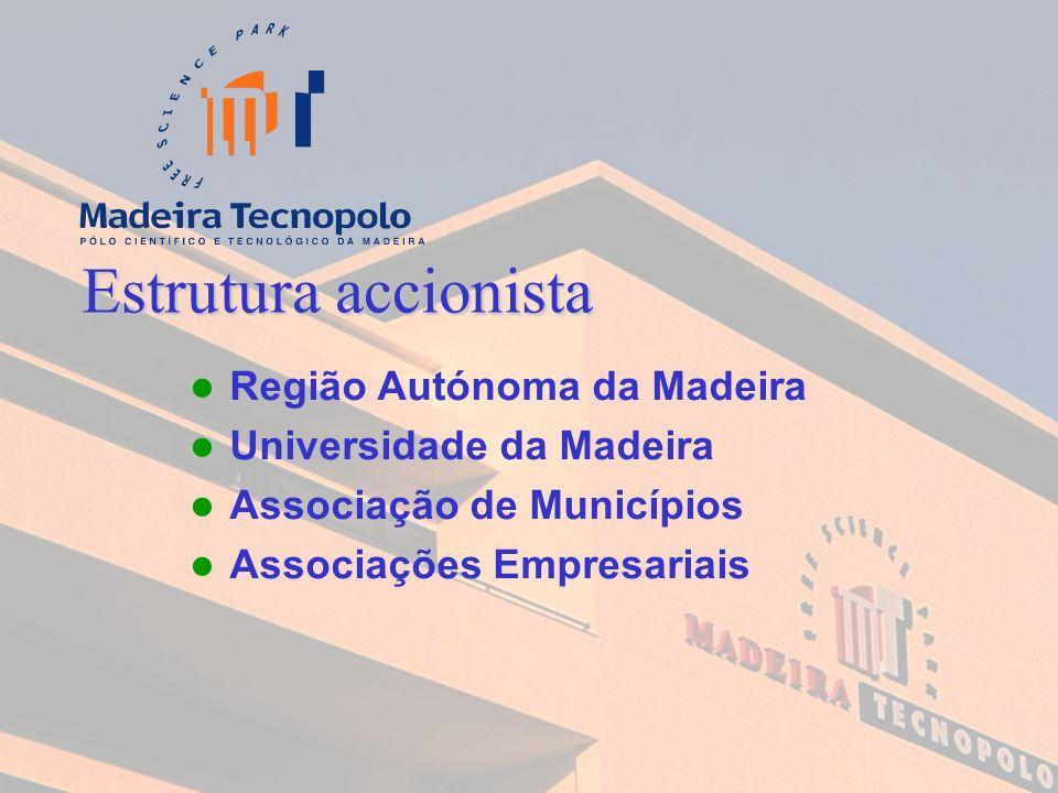 Estrutura accionista Região Autónoma da Madeira Universidade da Madeira Associação de Municípios Associações Empresariais