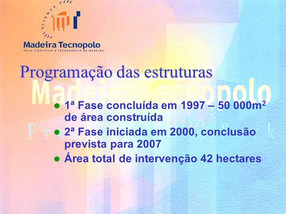 Programação das estruturas 1ª Fase concluída em 1997 – 50 000m 2 de área construída 2ª Fase iniciada em 2000, conclusão prevista para 2007 Área total de intervenção 42 hectares