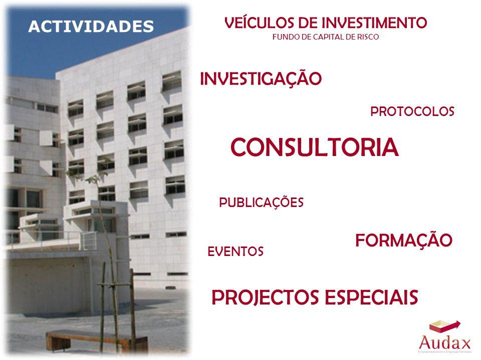 VEÍCULOS DE INVESTIMENTO FUNDO DE CAPITAL DE RISCO PROJECTOS ESPECIAIS INVESTIGAÇÃO PUBLICAÇÕES EVENTOS FORMAÇÃO CONSULTORIA ACTIVIDADES PROTOCOLOS