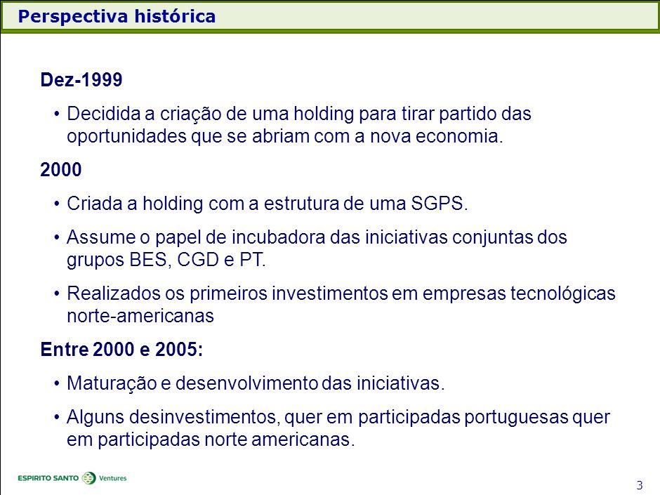 2 Perspectiva histórica Actividade passada da ES Ventures, recente reestruturação, investimentos realizados. Âmbito de actuação Características gerais