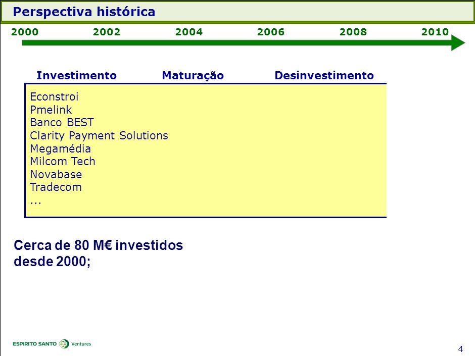 3 Perspectiva histórica Dez-1999 Decidida a criação de uma holding para tirar partido das oportunidades que se abriam com a nova economia. 2000 Criada