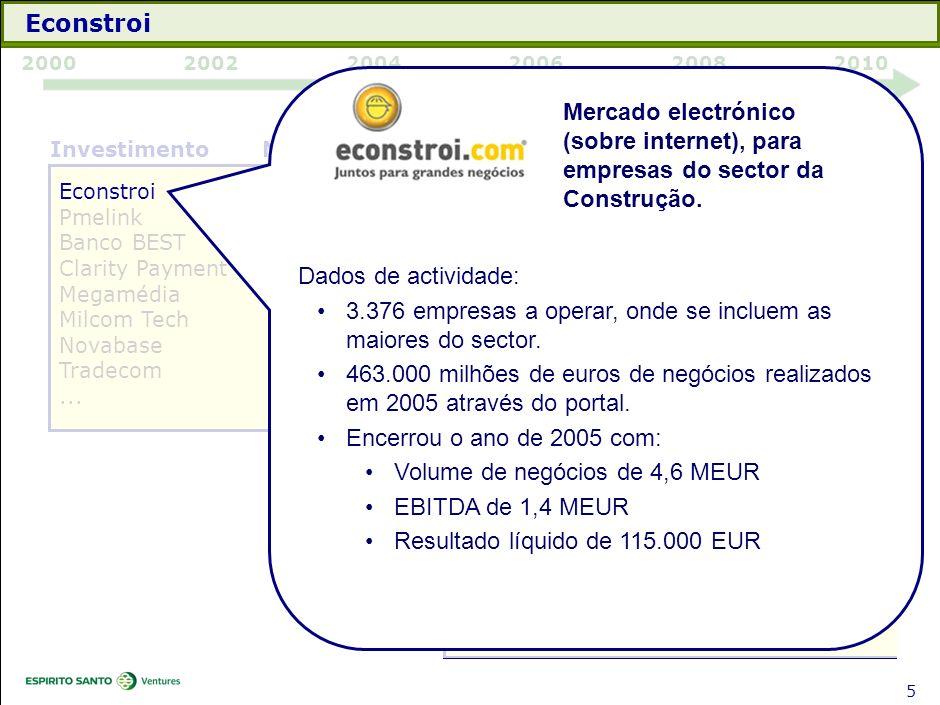 4 Perspectiva histórica 200020022004200620082010 InvestimentoMaturaçãoDesinvestimento Econstroi Pmelink Banco BEST Clarity Payment Solutions Megamédia