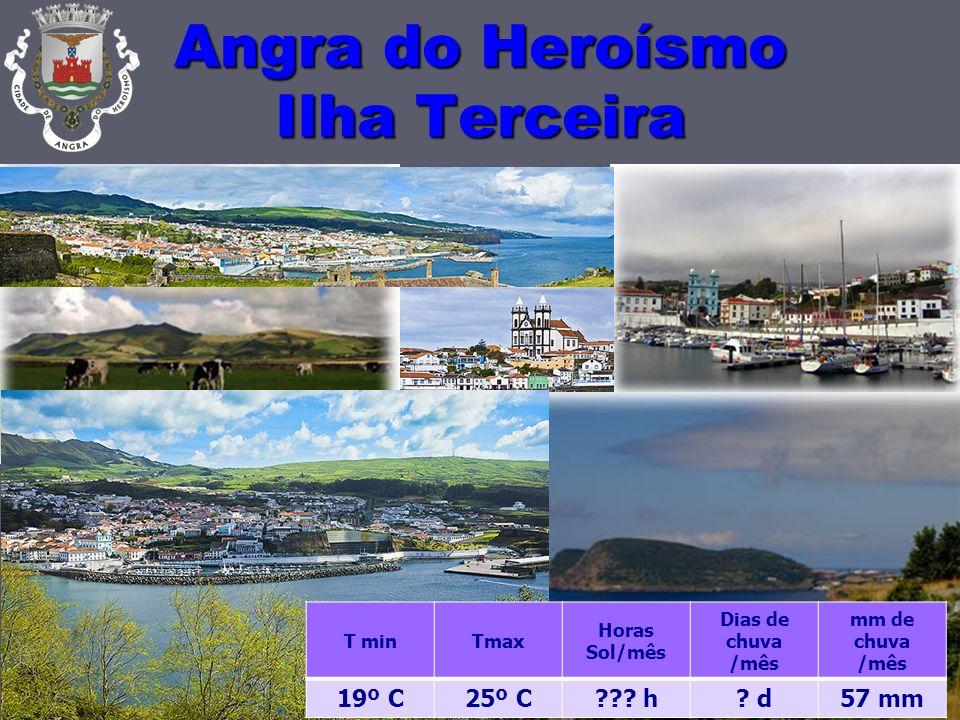 Angra do Heroísmo Ilha Terceira 12 T minTmax Horas Sol/mês Dias de chuva /mês mm de chuva /mês 19º C25º C .