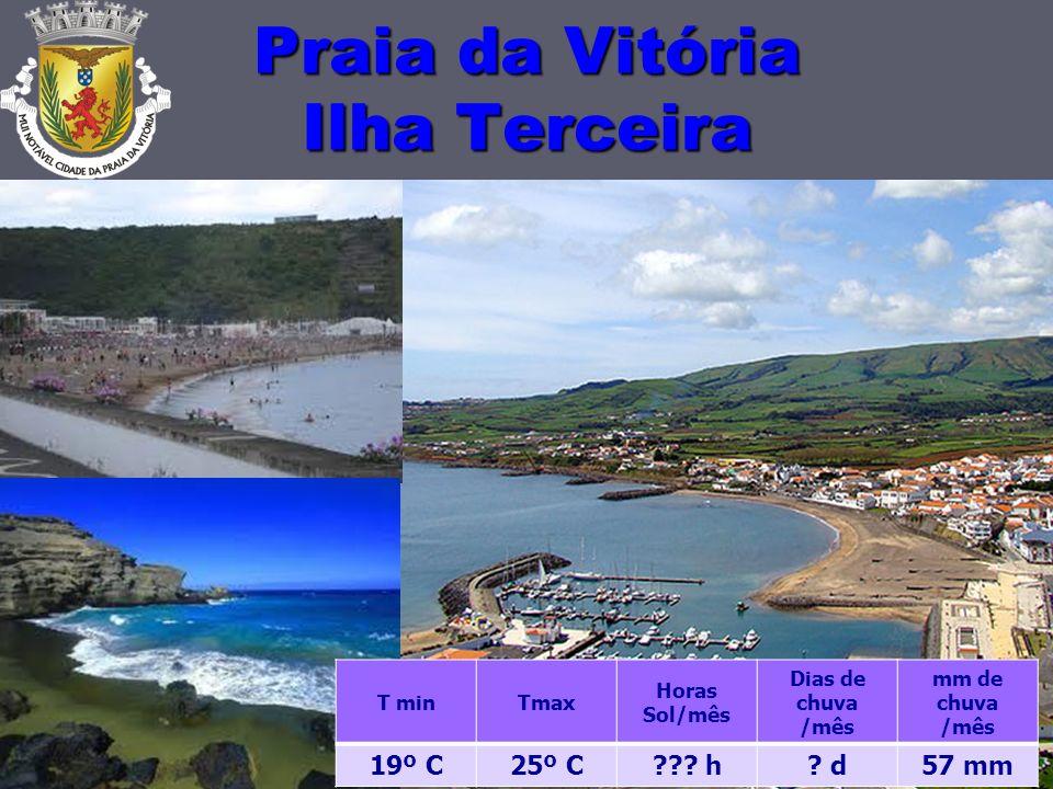 16 Praia da Vitória Ilha Terceira T minTmax Horas Sol/mês Dias de chuva /mês mm de chuva /mês 19º C25º C .