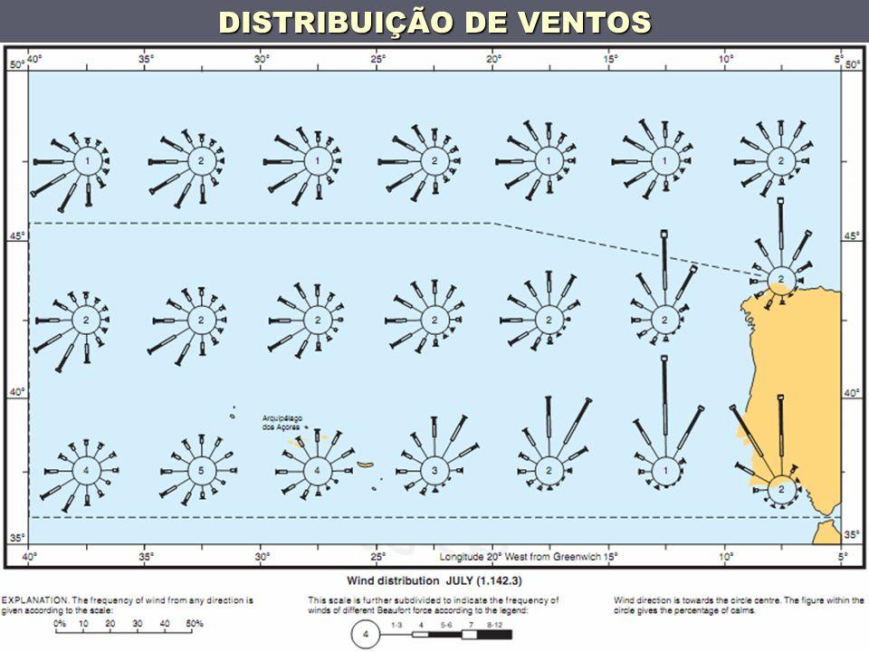 DISTRIBUIÇÃO DE VENTOS 20