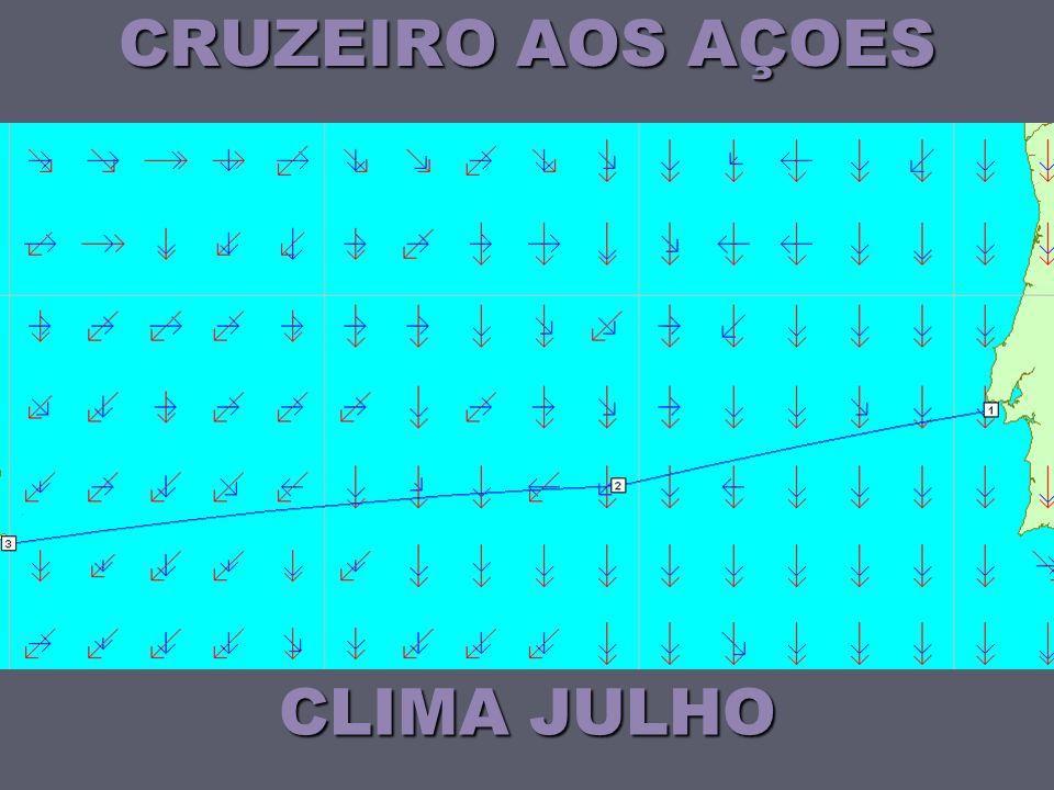 21 CRUZEIRO AOS AÇOES CLIMA JULHO
