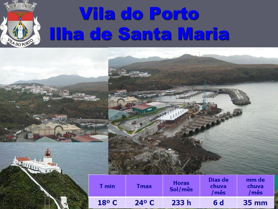 8 Vila do Porto Ilha de Santa Maria T minTmax Horas Sol/mês Dias de chuva /mês mm de chuva /mês 18º C24º C233 h6 d35 mm