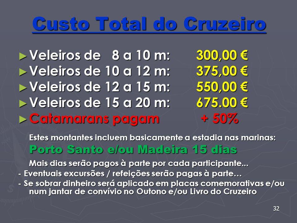 32 Custo Total do Cruzeiro Veleiros de 8 a 10 m:300,00 Veleiros de 8 a 10 m:300,00 Veleiros de 10 a 12 m:375,00 Veleiros de 10 a 12 m:375,00 Veleiros de 12 a 15 m:550,00 Veleiros de 12 a 15 m:550,00 Veleiros de 15 a 20 m:675.00 Veleiros de 15 a 20 m:675.00 Catamarans pagam + 50% Catamarans pagam + 50% Estes montantes incluem basicamente a estadia nas marinas: Porto Santo e/ou Madeira 15 dias Mais dias serão pagos à parte por cada participante...