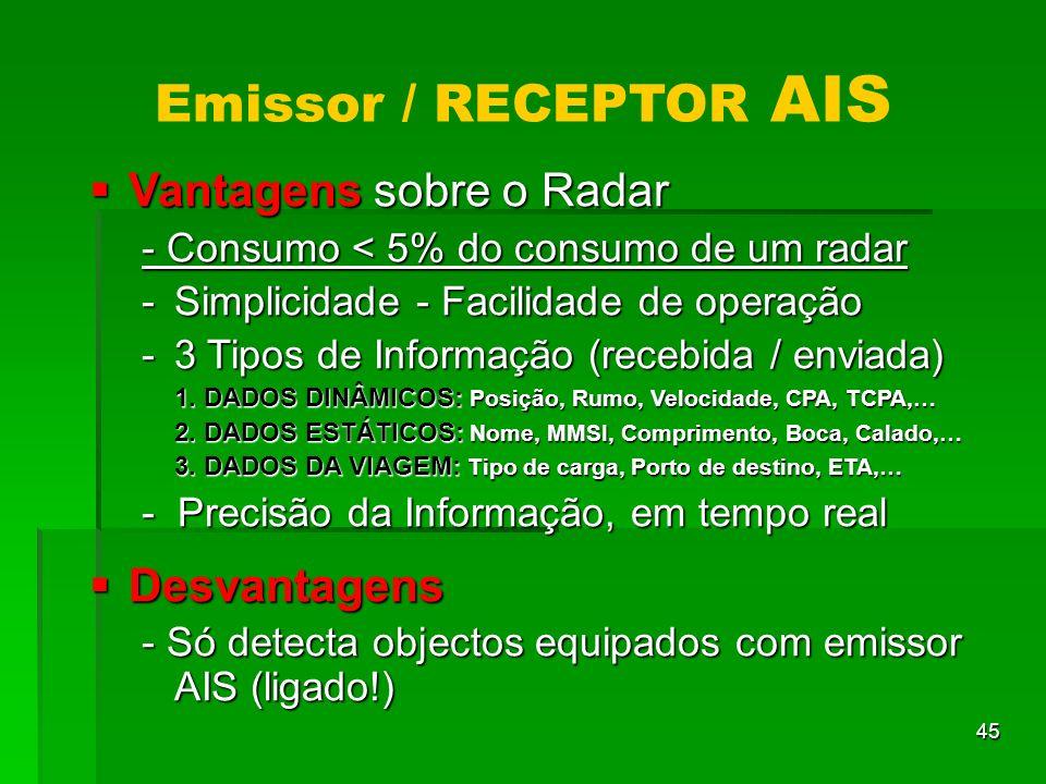 45 Emissor / RECEPTOR AIS Vantagens sobre o Radar Vantagens sobre o Radar - Consumo < 5% do consumo de um radar -Simplicidade - Facilidade de operação -3 Tipos de Informação (recebida / enviada) 1.