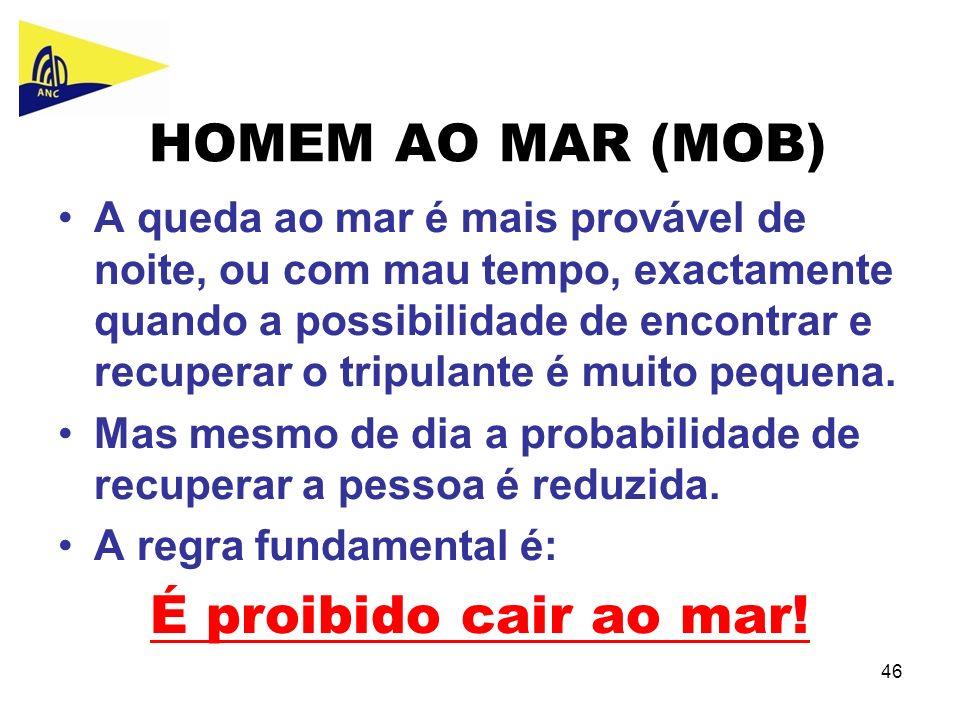 46 HOMEM AO MAR (MOB) A queda ao mar é mais provável de noite, ou com mau tempo, exactamente quando a possibilidade de encontrar e recuperar o tripulante é muito pequena.