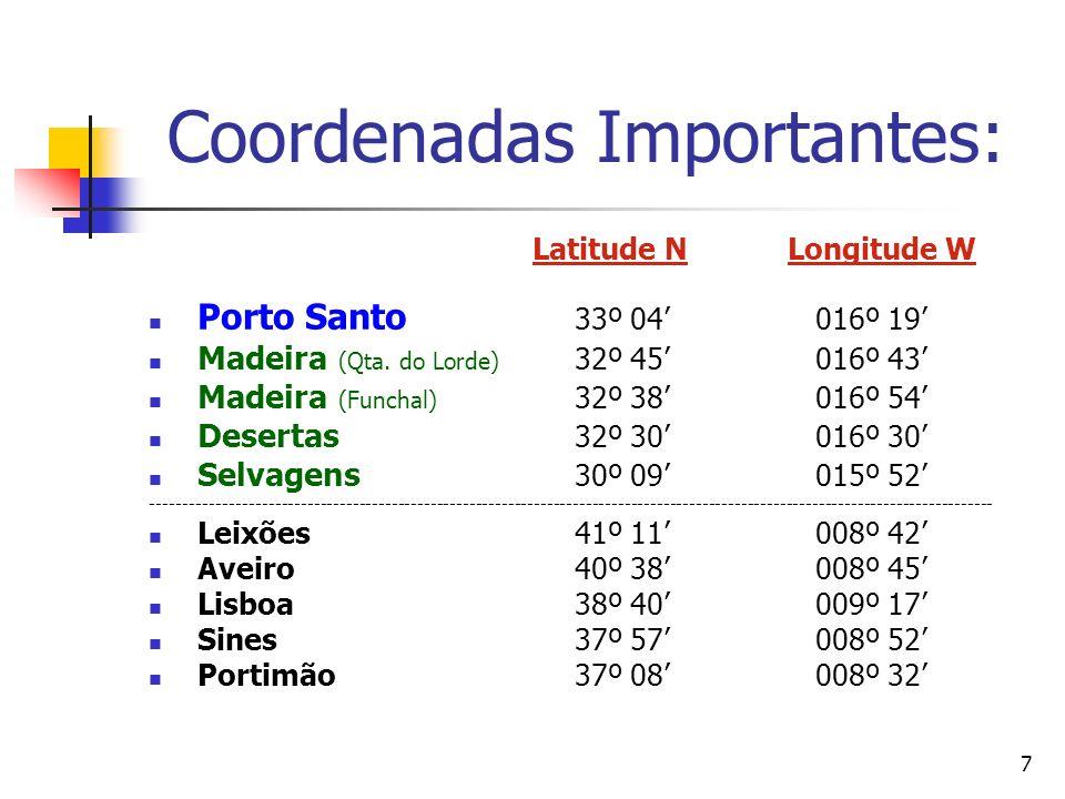 7 Coordenadas Importantes: Latitude NLongitude W Porto Santo 33º 04 016º 19 Madeira (Qta.