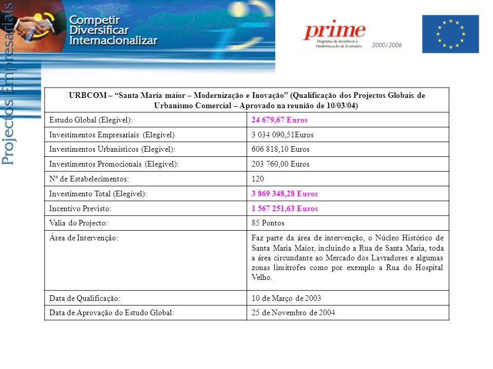 URBCOM – Santa Maria maior – Modernização e Inovação (Qualificação dos Projectos Globais de Urbanismo Comercial – Aprovado na reunião de 10/03/04) Est