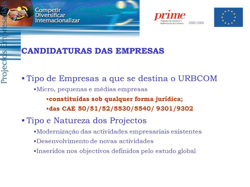 Tipo de Empresas a que se destina o URBCOM Micro, pequenas e médias empresas constituídas sob qualquer forma jurídica; das CAE 50/51/52/5530/5540/ 930