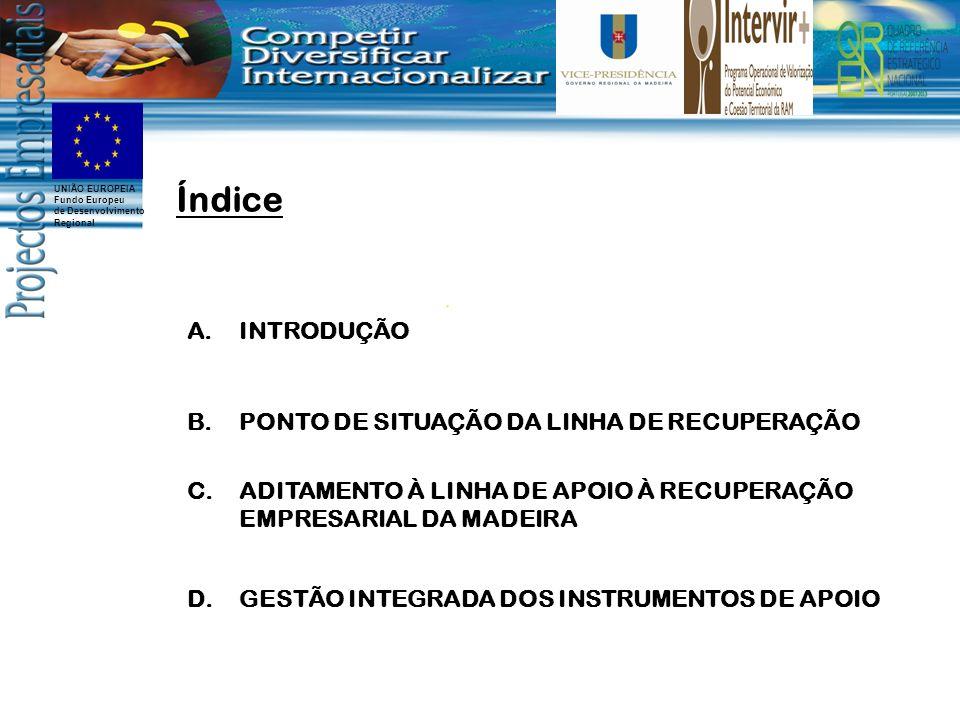 UNIÃO EUROPEIA Fundo Europeu de Desenvolvimento Regional A.INTRODUÇÃO Índice B.PONTO DE SITUAÇÃO DA LINHA DE RECUPERAÇÃO C.ADITAMENTO À LINHA DE APOIO À RECUPERAÇÃO EMPRESARIAL DA MADEIRA D.GESTÃO INTEGRADA DOS INSTRUMENTOS DE APOIO