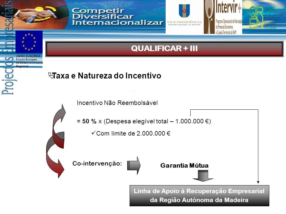 UNIÃO EUROPEIA Fundo Europeu de Desenvolvimento Regional Taxa e Natureza do Incentivo QUALIFICAR + III Garantia Mútua Co-intervenção: Incentivo Não Reembolsável = 50 % x (Despesa elegível total – 1.000.000 ) Com limite de 2.000.000 Linha de Apoio à Recuperação Empresarial da Região Autónoma da Madeira