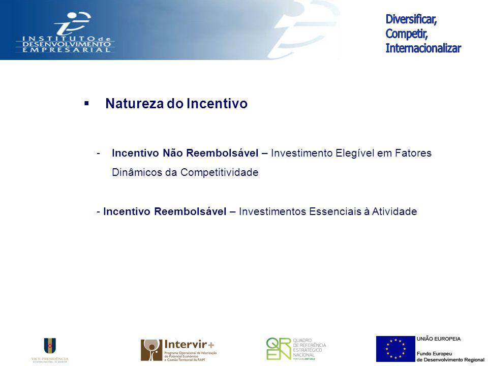 Natureza do Incentivo -Incentivo Não Reembolsável – Investimento Elegível em Fatores Dinâmicos da Competitividade - Incentivo Reembolsável – Investimentos Essenciais à Atividade
