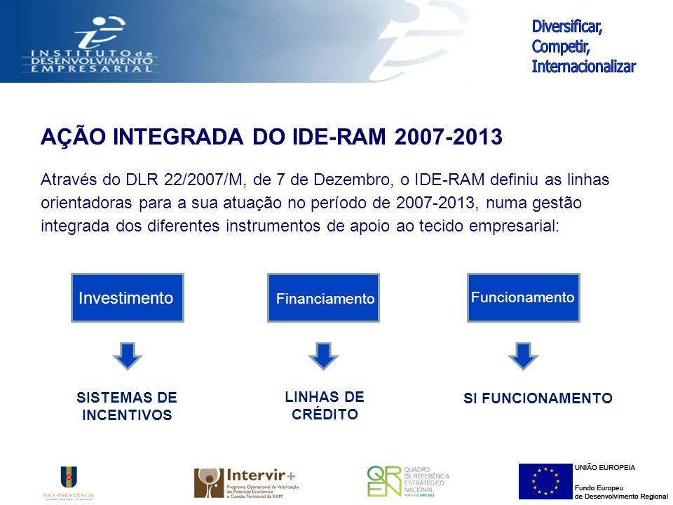 AÇÃO INTEGRADA DO IDE-RAM 2007-2013 Através do DLR 22/2007/M, de 7 de Dezembro, o IDE-RAM definiu as linhas orientadoras para a sua atuação no período de 2007-2013, numa gestão integrada dos diferentes instrumentos de apoio ao tecido empresarial: Investimento Funcionamento Financiamento SISTEMAS DE INCENTIVOS SI FUNCIONAMENTO LINHAS DE CRÉDITO