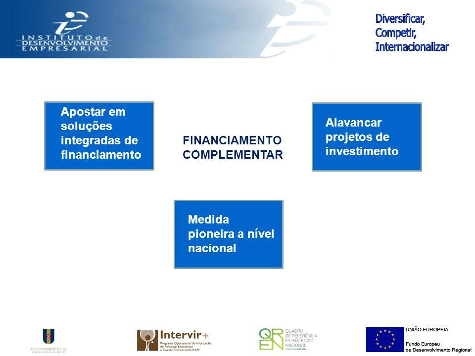 Apostar em soluções integradas de financiamento Alavancar projetos de investimento Medida pioneira a nível nacional FINANCIAMENTO COMPLEMENTAR