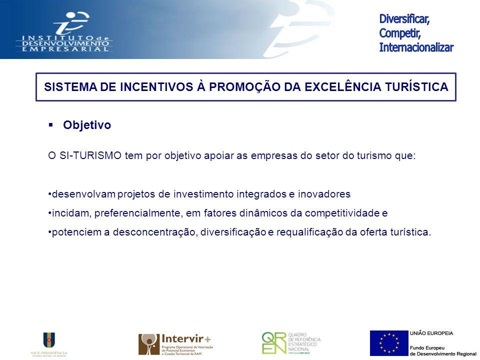 SISTEMA DE INCENTIVOS À PROMOÇÃO DA EXCELÊNCIA TURÍSTICA Objetivo O SI-TURISMO tem por objetivo apoiar as empresas do setor do turismo que: desenvolvam projetos de investimento integrados e inovadores incidam, preferencialmente, em fatores dinâmicos da competitividade e potenciem a desconcentração, diversificação e requalificação da oferta turística.