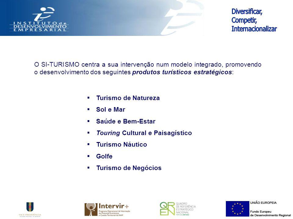 O SI-TURISMO centra a sua intervenção num modelo integrado, promovendo o desenvolvimento dos seguintes produtos turísticos estratégicos: Turismo de Natureza Sol e Mar Saúde e Bem-Estar Touring Cultural e Paisagístico Turismo Náutico Golfe Turismo de Negócios
