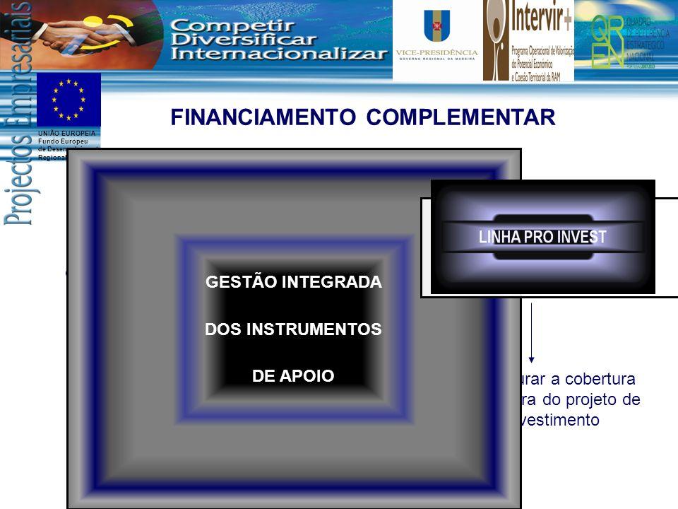UNIÃO EUROPEIA Fundo Europeu de Desenvolvimento Regional SI TURISMO II Emissão de Garantias para efeitos de pedidos de pagamento Financiamento Bancári