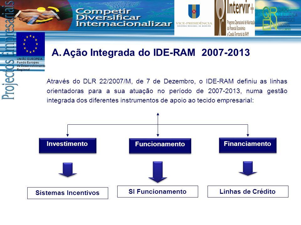 UNIÃO EUROPEIA Fundo Europeu de Desenvolvimento Regional Coordenação integrada de intervenção nas empresas IDRCEIM AREAM UMA Empresas IDE-RAM Empresas DRCIE SRTT DRI DRA SDM M-ITI