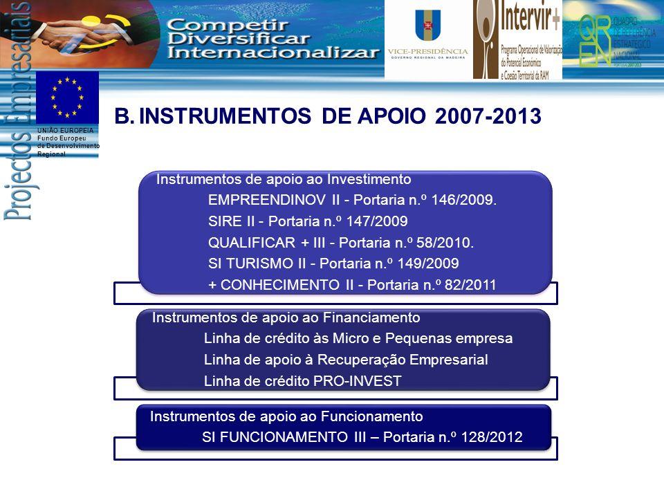 UNIÃO EUROPEIA Fundo Europeu de Desenvolvimento Regional B.INSTRUMENTOS DE APOIO 2007-2013 Instrumentos de apoio ao Investimento EMPREENDINOV II - Por