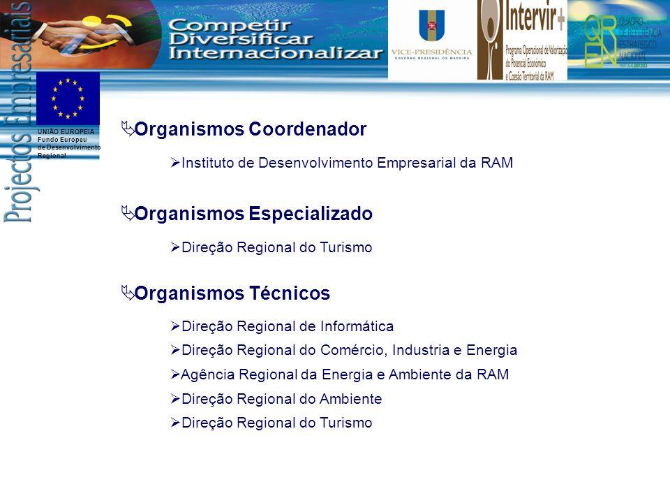 UNIÃO EUROPEIA Fundo Europeu de Desenvolvimento Regional Organismos Coordenador Instituto de Desenvolvimento Empresarial da RAM Organismos Especializa