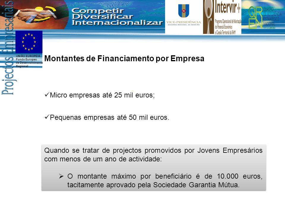 UNIÃO EUROPEIA Fundo Europeu de Desenvolvimento Regional Montantes de Financiamento por Empresa Micro empresas até 25 mil euros; Pequenas empresas até 50 mil euros.